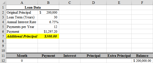 loan amortization schedule with extra principal payments