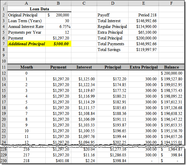 Amortization Schedule Formula >> Loan Amortization With Extra Principal Payments Using Microsoft