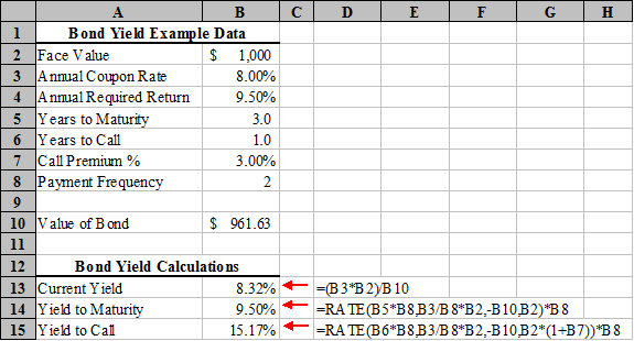 Microsoft Excel Bond Yield Calculations | TVMCalcs com