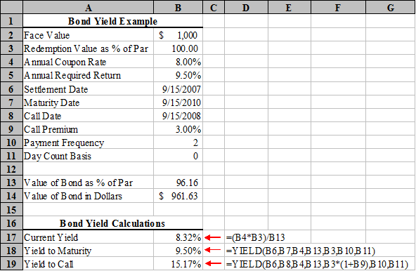 microsoft excel bond yield calculations