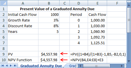 graduated annuities using excel tvmcalcs com