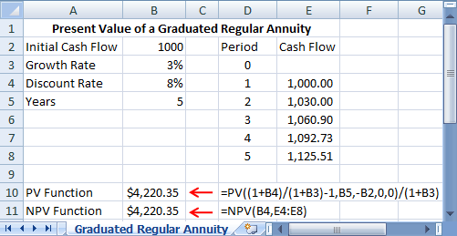 graduated annuities using excel
