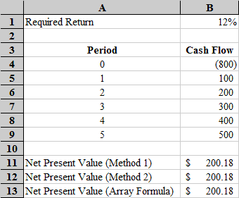 The NPV Function Doesn't Calculate Net Present Value | Excel Blog