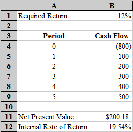 cash flow calculation in excel